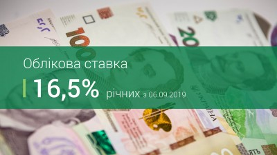 НБУ ЗНИЗИВ ОБЛІКОВУ СТАВКУ ДО 16,5%