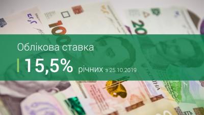 НБУ ЗНИЗИВ ОБЛІКОВУ СТАВКУ ДО 15,5%